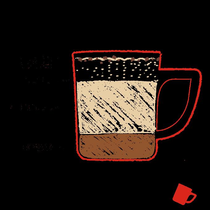 Cappuccino Diagram